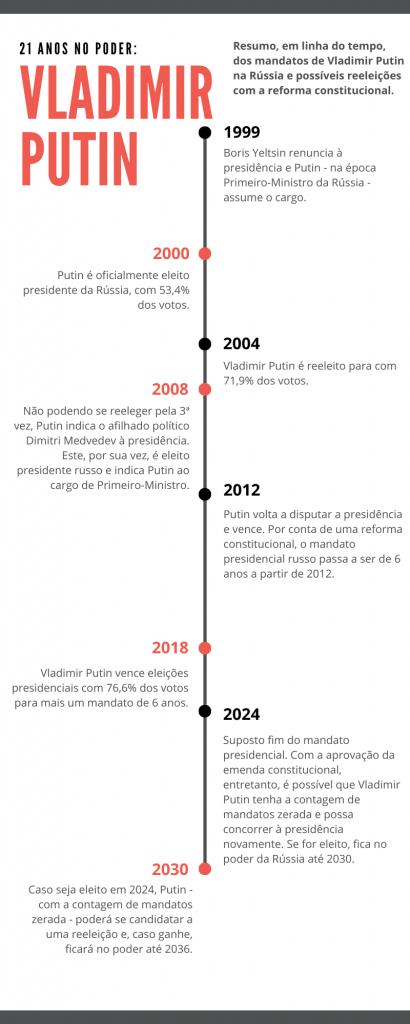 Infográfico Jornal Pari Passu